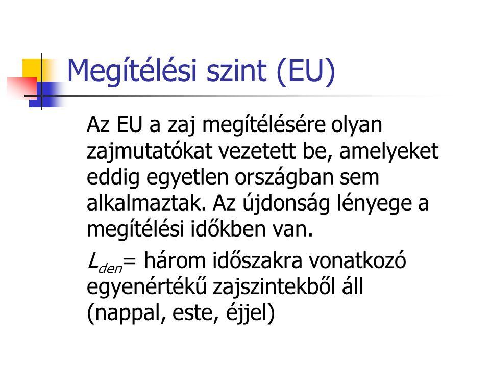 Megítélési szint (EU) Az EU a zaj megítélésére olyan zajmutatókat vezetett be, amelyeket eddig egyetlen országban sem alkalmaztak.