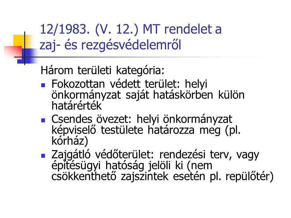 12/1983.(V.
