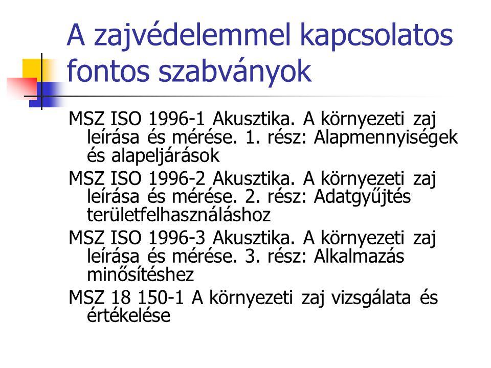 A zajvédelemmel kapcsolatos fontos szabványok MSZ ISO 1996-1 Akusztika.