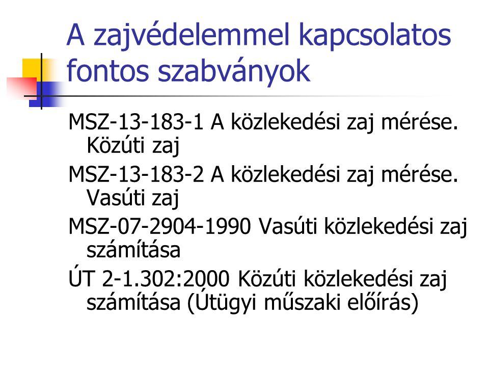A zajvédelemmel kapcsolatos fontos szabványok MSZ-13-183-1 A közlekedési zaj mérése.