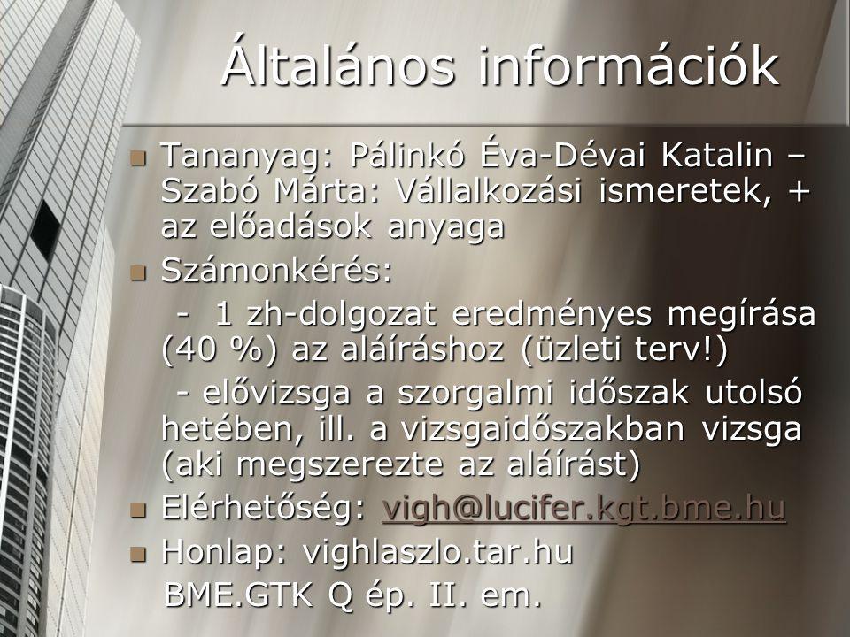 Általános információk Tananyag: Pálinkó Éva-Dévai Katalin – Szabó Márta: Vállalkozási ismeretek, + az előadások anyaga Tananyag: Pálinkó Éva-Dévai Katalin – Szabó Márta: Vállalkozási ismeretek, + az előadások anyaga Számonkérés: Számonkérés: - 1 zh-dolgozat eredményes megírása (40 %) az aláíráshoz (üzleti terv!) - 1 zh-dolgozat eredményes megírása (40 %) az aláíráshoz (üzleti terv!) - elővizsga a szorgalmi időszak utolsó hetében, ill.