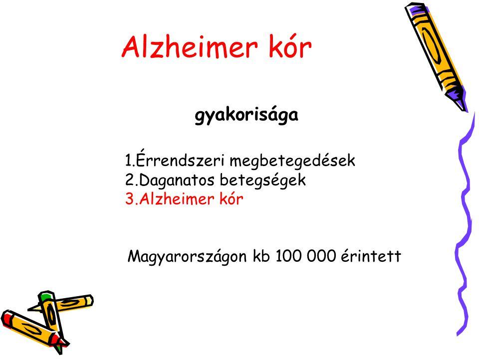 Alzheimer kór gyakorisága 1.Érrendszeri megbetegedések 2.Daganatos betegségek 3.Alzheimer kór Magyarországon kb 100 000 érintett