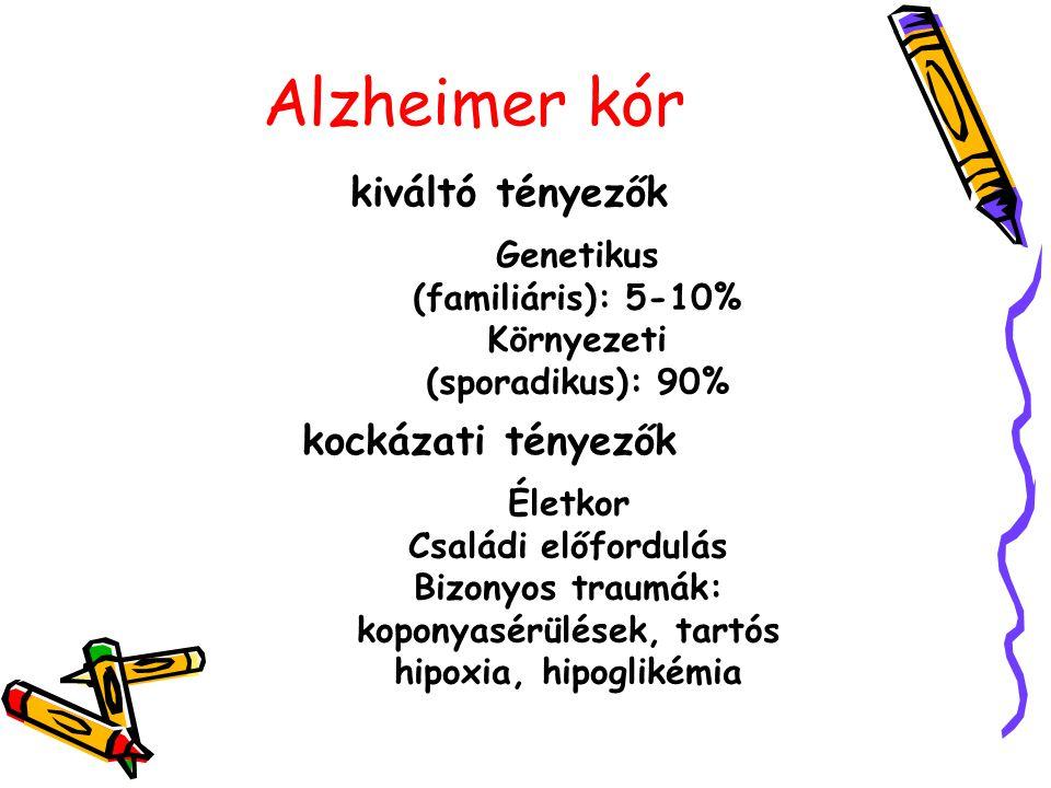 Alzheimer kór kiváltó tényezők Genetikus (familiáris): 5-10% Környezeti (sporadikus): 90% kockázati tényezők Életkor Családi előfordulás Bizonyos traumák: koponyasérülések, tartós hipoxia, hipoglikémia
