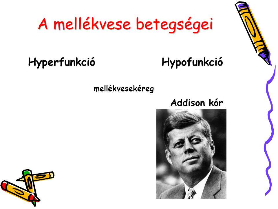 A mellékvese betegségei HyperfunkcióHypofunkció mellékvesekéreg Addison kór