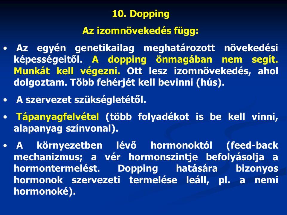 10. Dopping Az izomnövekedés függ: Az egyén genetikailag meghatározott növekedési képességeitől. A dopping önmagában nem segít. Munkát kell végezni. O