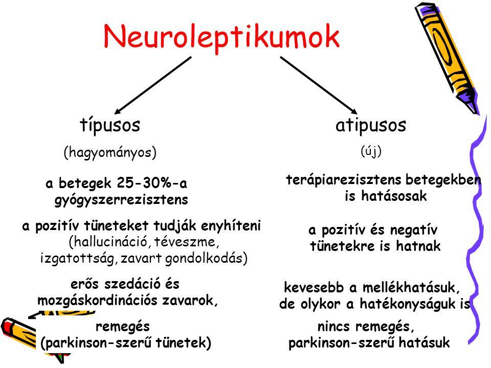 Neuroleptikumok típusos (hagyományos) atipusos (új) a betegek 25-30%-a gyógyszerrezisztens a pozitív tüneteket tudják enyhíteni (hallucináció, téveszm