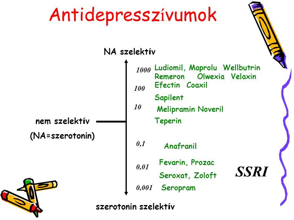 Antidepressz í vumok nem szelekt í v (NA=szerotonin) NA szelekt í v szerotonin szelekt í v Teperin 10 100 1000 Melipramin Noveril Sapilent Ludiomil, M
