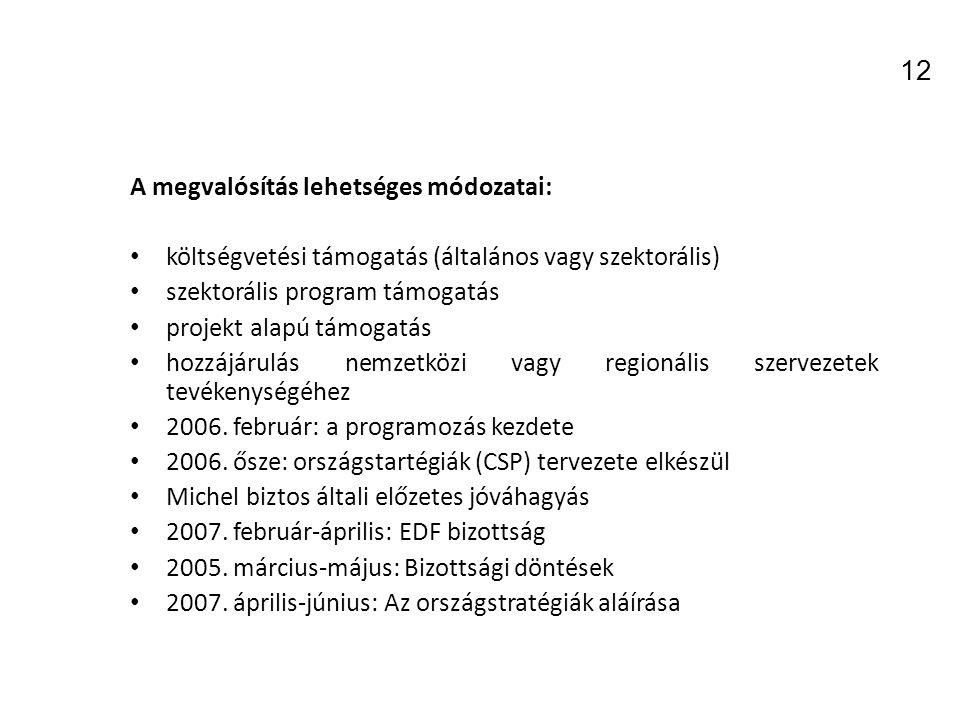 A megvalósítás lehetséges módozatai: költségvetési támogatás (általános vagy szektorális) szektorális program támogatás projekt alapú támogatás hozzájárulás nemzetközi vagy regionális szervezetek tevékenységéhez 2006.