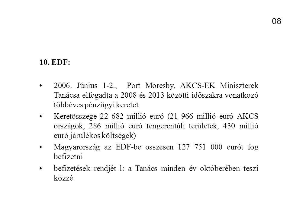 09 Felbontása: AKCS 21 966 millió euróból 17 766 millió nemzeti és regionális indikatív programok 2700 millió euró AKCS országok közötti és inter-regionális programok 1500 millió euró Beruházási Hitelkeret ezen túl EIB 2 030 millió euró hitel saját forrásaiból amelyre a tagállamok vállalnak garanciát