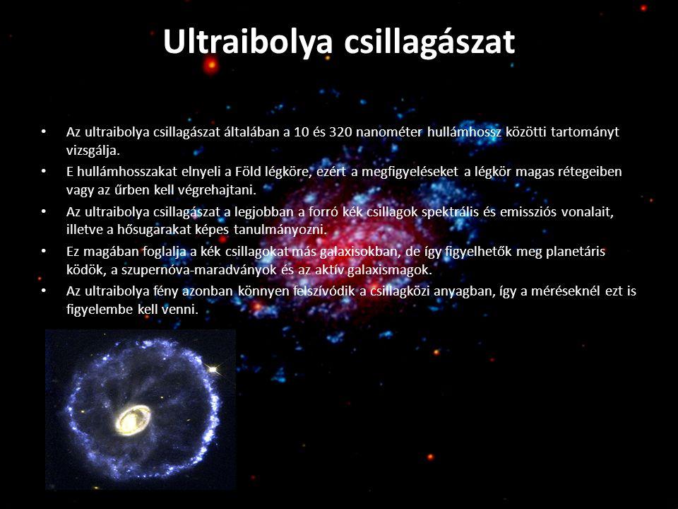 Elméleti csillagászat Az analitikus modellek és a számítógépes szimulációk eszközeinek széles tárházát használja.