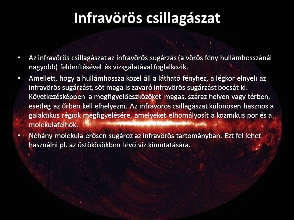 Optikai csillagászat Történelmileg az optikai csillagászat, más néven a látható fény csillagászata a legősibb formája a csillagászatnak, hiszen eszközként elég az emberi szemet segítségül hívni.