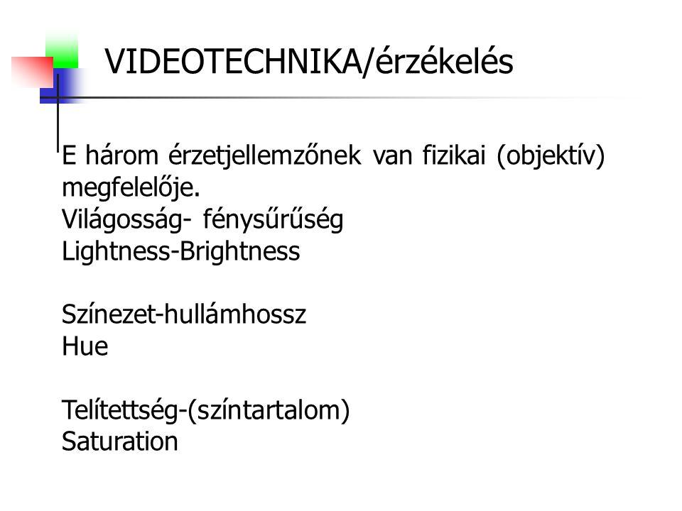 VIDEOTECHNIKA/érzékelés E három érzetjellemzőnek van fizikai (objektív) megfelelője. Világosság- fénysűrűség Lightness-Brightness Színezet-hullámhossz