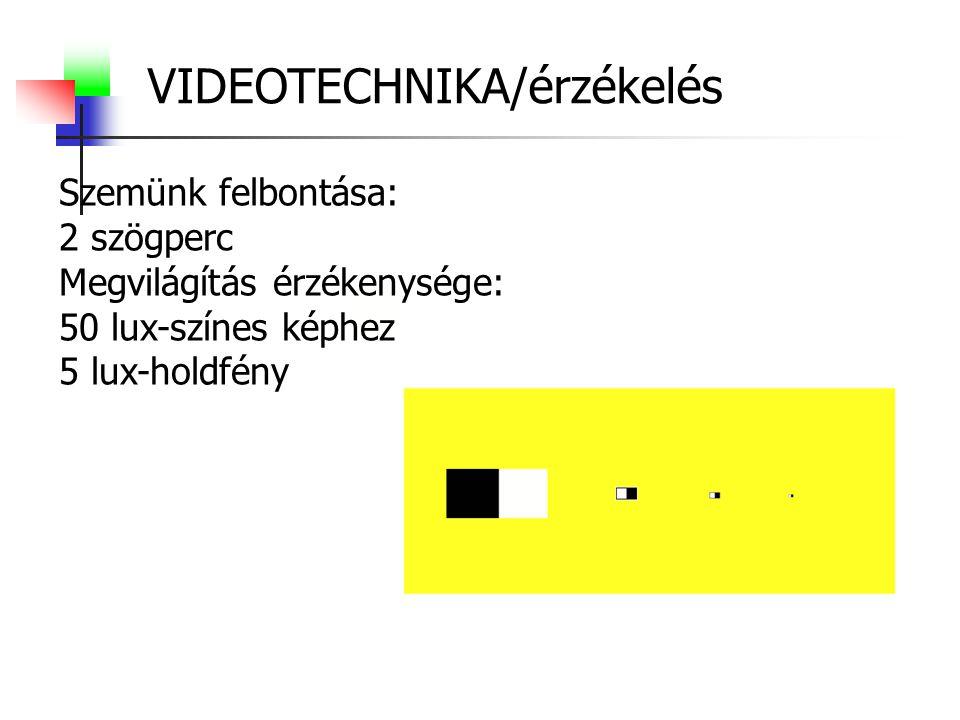 VIDEOTECHNIKA/érzékelés Szemünk felbontása: 2 szögperc Megvilágítás érzékenysége: 50 lux-színes képhez 5 lux-holdfény