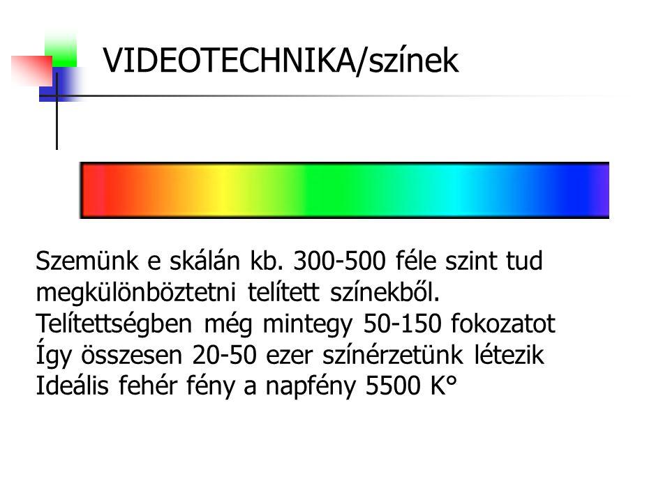 VIDEOTECHNIKA/színek Szemünk e skálán kb. 300-500 féle szint tud megkülönböztetni telített színekből. Telítettségben még mintegy 50-150 fokozatot Így