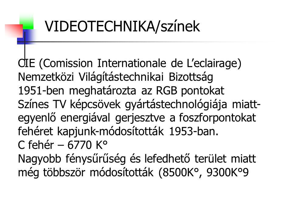 VIDEOTECHNIKA/színek CIE (Comission Internationale de L'eclairage) Nemzetközi Világítástechnikai Bizottság 1951-ben meghatározta az RGB pontokat Színes TV képcsövek gyártástechnológiája miatt- egyenlő energiával gerjesztve a foszforpontokat fehéret kapjunk-módosították 1953-ban.