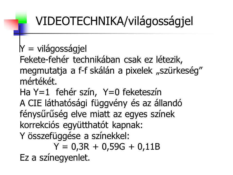 """VIDEOTECHNIKA/világosságjel Y = világosságjel Fekete-fehér technikában csak ez létezik, megmutatja a f-f skálán a pixelek """"szürkeség"""" mértékét. Ha Y=1"""