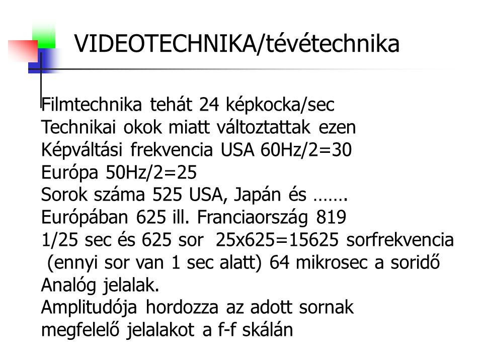 VIDEOTECHNIKA/tévétechnika Filmtechnika tehát 24 képkocka/sec Technikai okok miatt változtattak ezen Képváltási frekvencia USA 60Hz/2=30 Európa 50Hz/2=25 Sorok száma 525 USA, Japán és …….