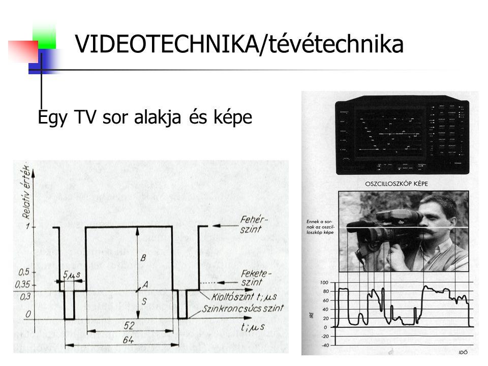 VIDEOTECHNIKA/tévétechnika Egy TV sor alakja és képe