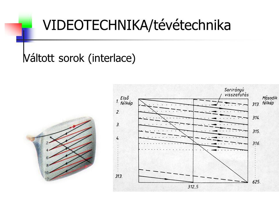 VIDEOTECHNIKA/tévétechnika Váltott sorok (interlace)