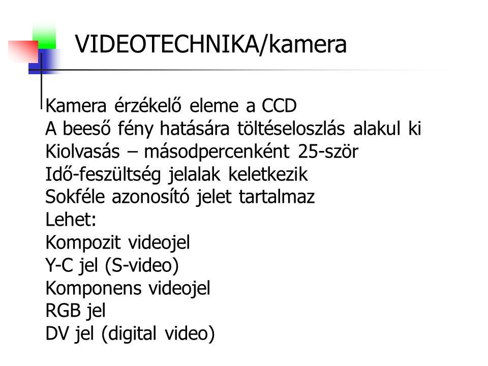VIDEOTECHNIKA/kamera Kamera érzékelő eleme a CCD A beeső fény hatására töltéseloszlás alakul ki Kiolvasás – másodpercenként 25-ször Idő-feszültség jelalak keletkezik Sokféle azonosító jelet tartalmaz Lehet: Kompozit videojel Y-C jel (S-video) Komponens videojel RGB jel DV jel (digital video)