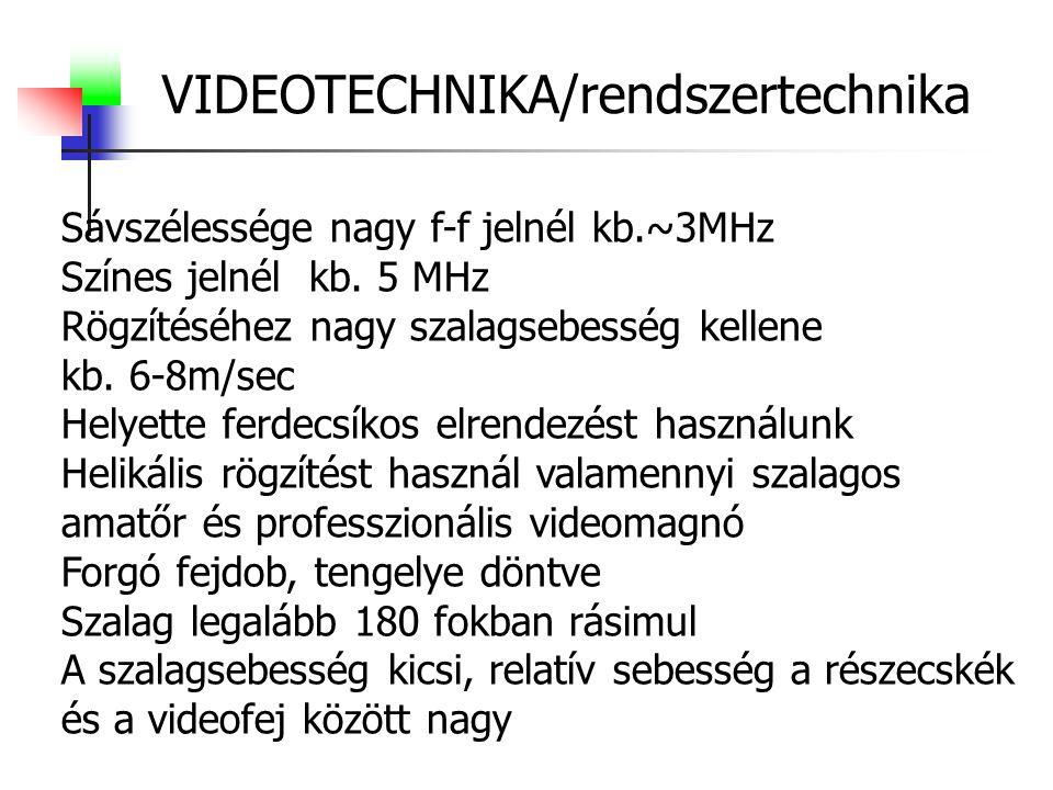 VIDEOTECHNIKA/rendszertechnika Sávszélessége nagy f-f jelnél kb.~3MHz Színes jelnél kb. 5 MHz Rögzítéséhez nagy szalagsebesség kellene kb. 6-8m/sec He