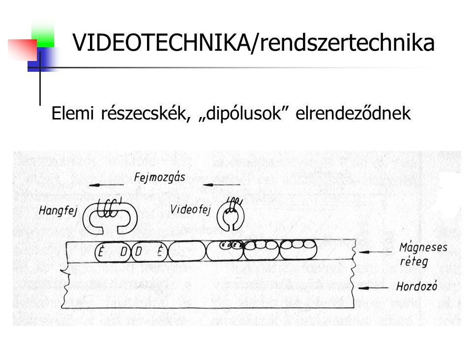 """VIDEOTECHNIKA/rendszertechnika Elemi részecskék, """"dipólusok elrendeződnek"""