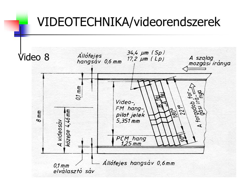 VIDEOTECHNIKA/videorendszerek Video 8