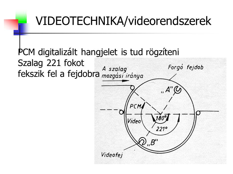 VIDEOTECHNIKA/videorendszerek PCM digitalizált hangjelet is tud rögzíteni Szalag 221 fokot fekszik fel a fejdobra