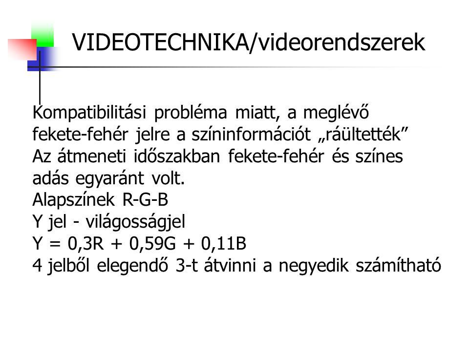 """VIDEOTECHNIKA/videorendszerek Kompatibilitási probléma miatt, a meglévő fekete-fehér jelre a színinformációt """"ráültették"""" Az átmeneti időszakban feket"""