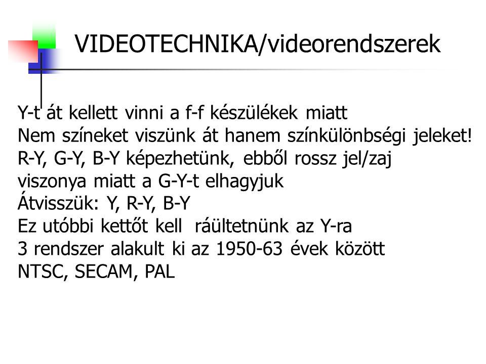 VIDEOTECHNIKA/videorendszerek Y-t át kellett vinni a f-f készülékek miatt Nem színeket viszünk át hanem színkülönbségi jeleket! R-Y, G-Y, B-Y képezhet