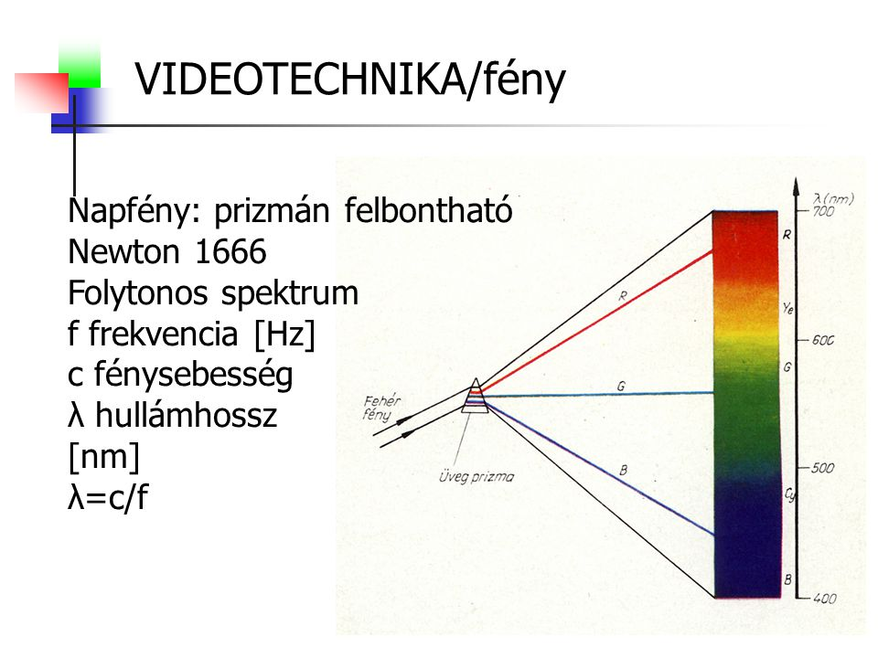 VIDEOTECHNIKA/fény Napfény: prizmán felbontható Newton 1666 Folytonos spektrum f frekvencia [Hz] c fénysebesség λ hullámhossz [nm] λ=c/f