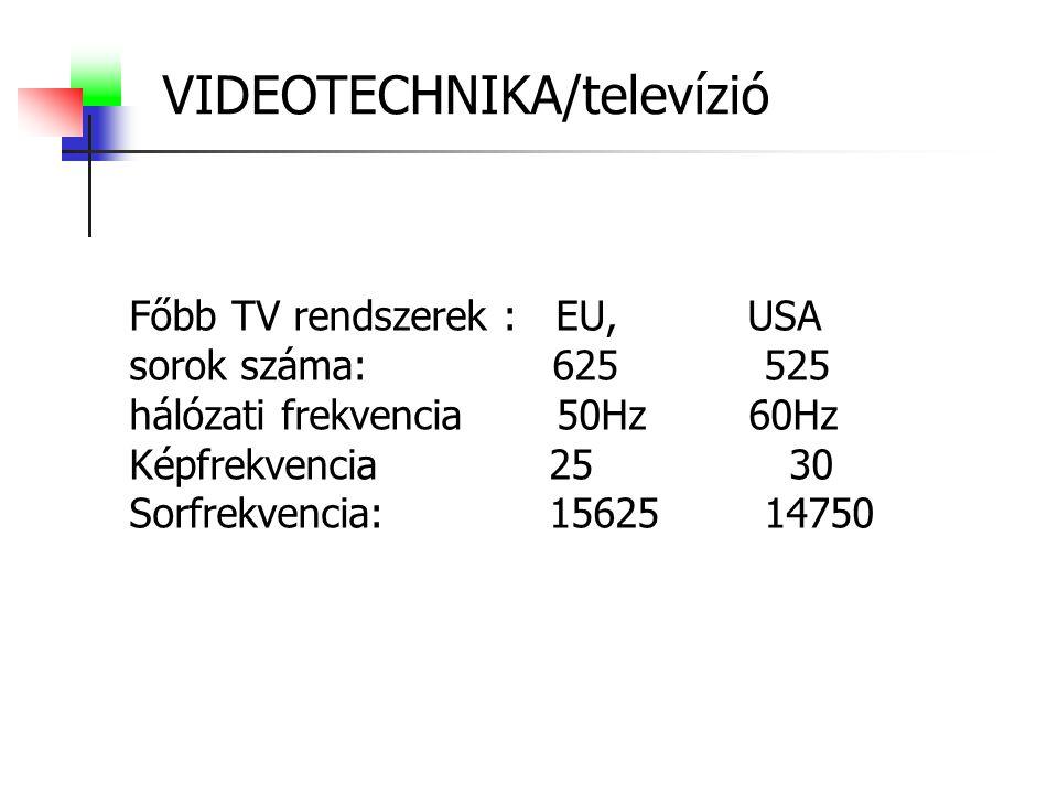 VIDEOTECHNIKA/televízió Főbb TV rendszerek : EU, USA sorok száma:625525 hálózati frekvencia 50Hz 60Hz Képfrekvencia 25 30 Sorfrekvencia: 1562514750