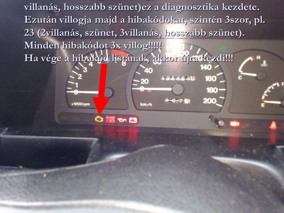 Ha megvan a hibakód akkor az alábbi táblázatból kiderül, hogy mi a gondja az autónak.