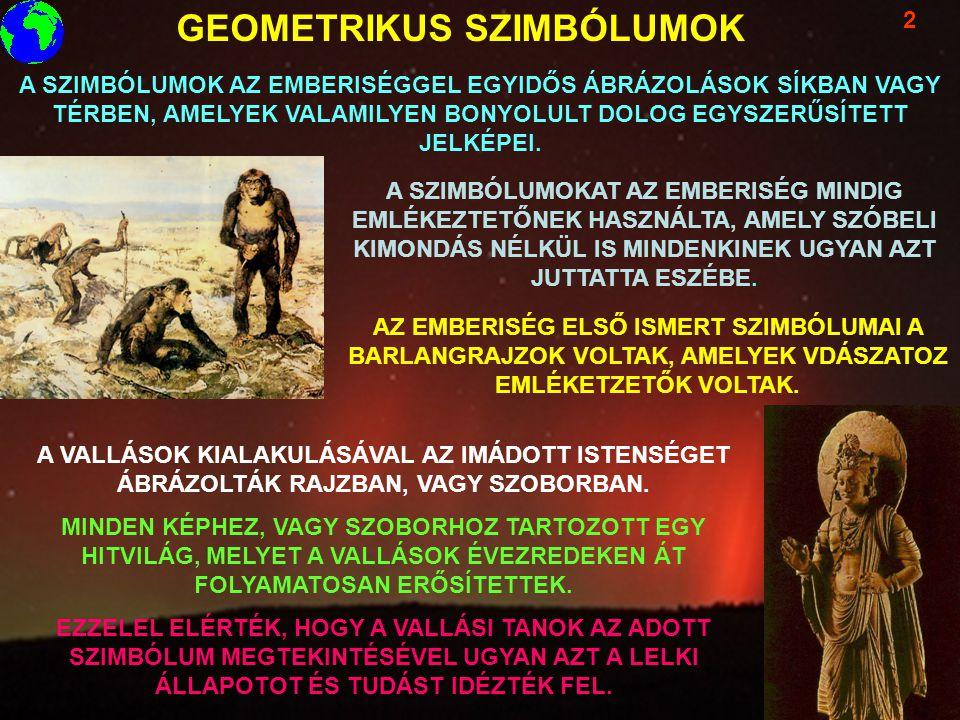 GEOMETRIKUS SZIMBÓLUMOK 2 A SZIMBÓLUMOK AZ EMBERISÉGGEL EGYIDŐS ÁBRÁZOLÁSOK SÍKBAN VAGY TÉRBEN, AMELYEK VALAMILYEN BONYOLULT DOLOG EGYSZERŰSÍTETT JELK
