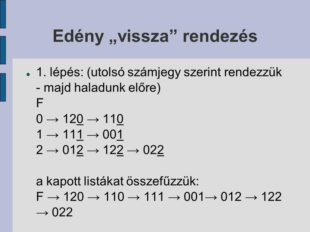 """Edény """"vissza"""" rendezés 1. lépés: (utolsó számjegy szerint rendezzük - majd haladunk előre) F 0 → 120 → 110 1 → 111 → 001 2 → 012 → 122 → 022 a kapott"""