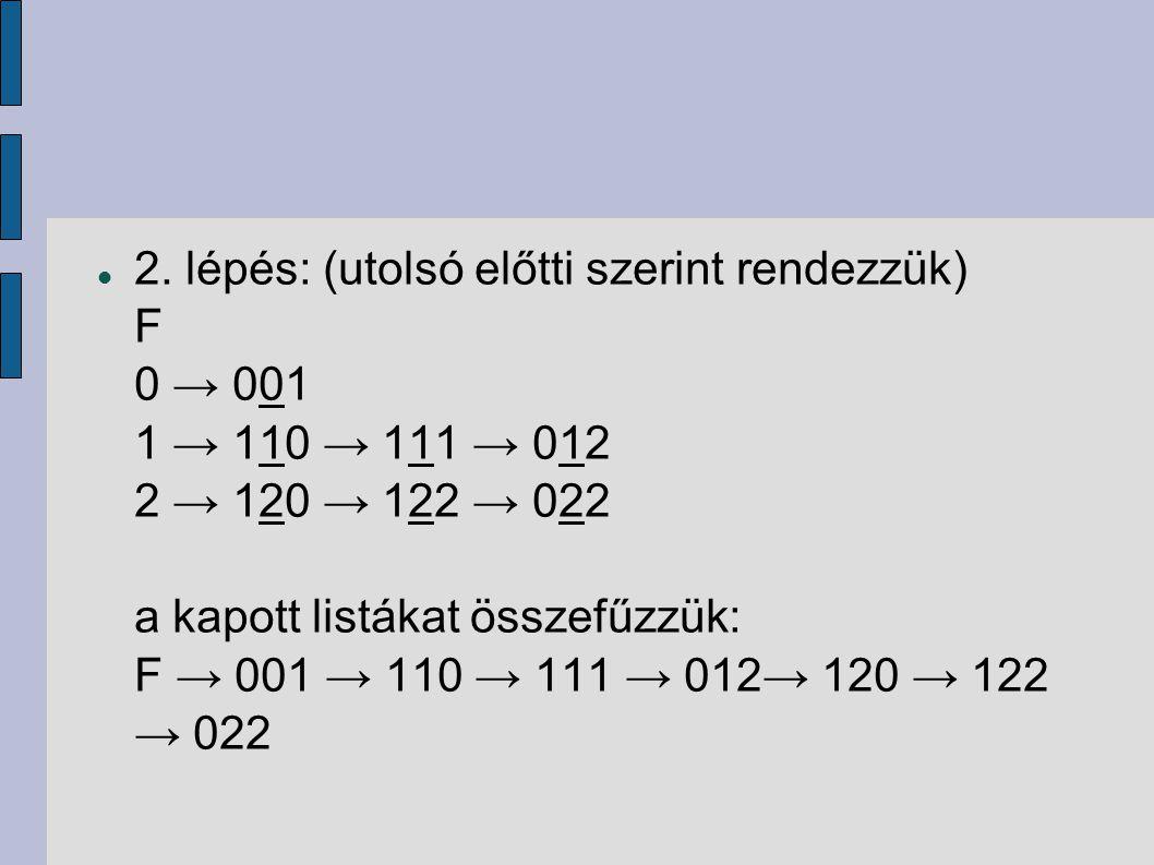 2. lépés: (utolsó előtti szerint rendezzük) F 0 → 001 1 → 110 → 111 → 012 2 → 120 → 122 → 022 a kapott listákat összefűzzük: F → 001 → 110 → 111 → 012