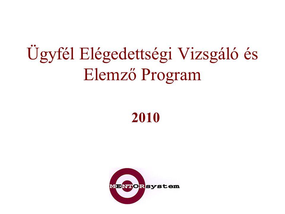 Ügyfél Elégedettségi Vizsgáló és Elemző Program 2010