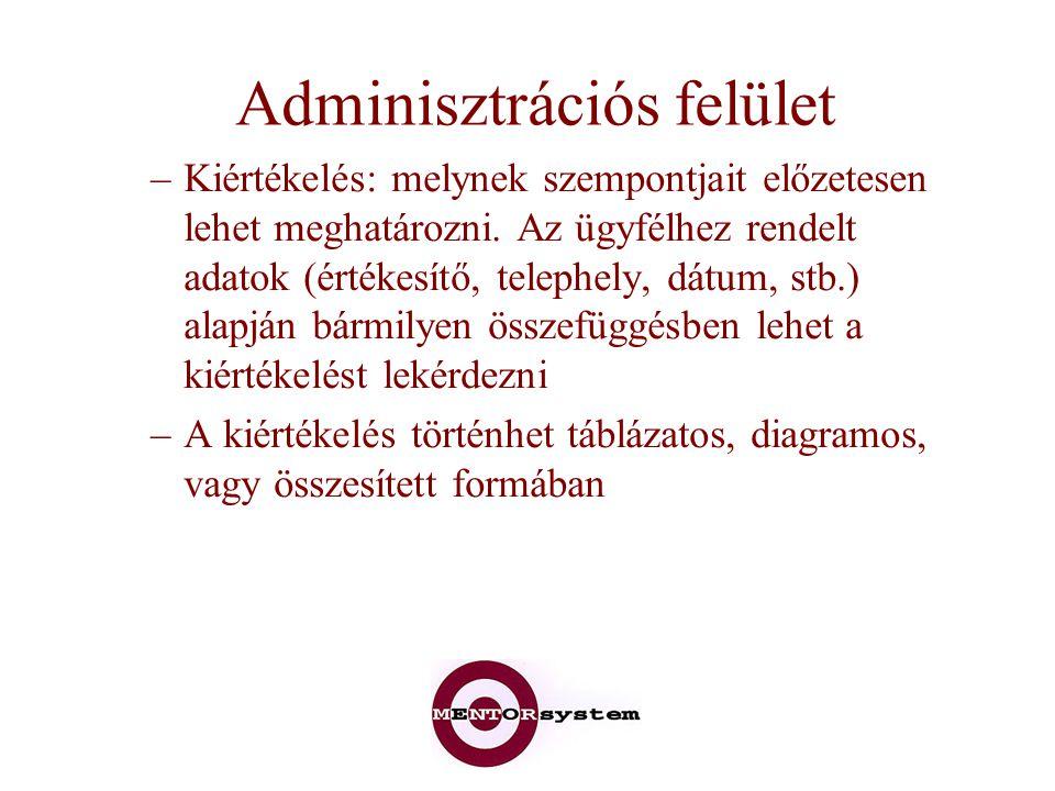 Adminisztrációs felület –Kiértékelés: melynek szempontjait előzetesen lehet meghatározni. Az ügyfélhez rendelt adatok (értékesítő, telephely, dátum, s