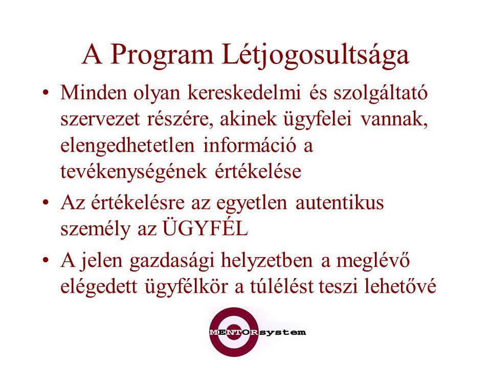 A Program Létjogosultsága Minden olyan kereskedelmi és szolgáltató szervezet részére, akinek ügyfelei vannak, elengedhetetlen információ a tevékenység