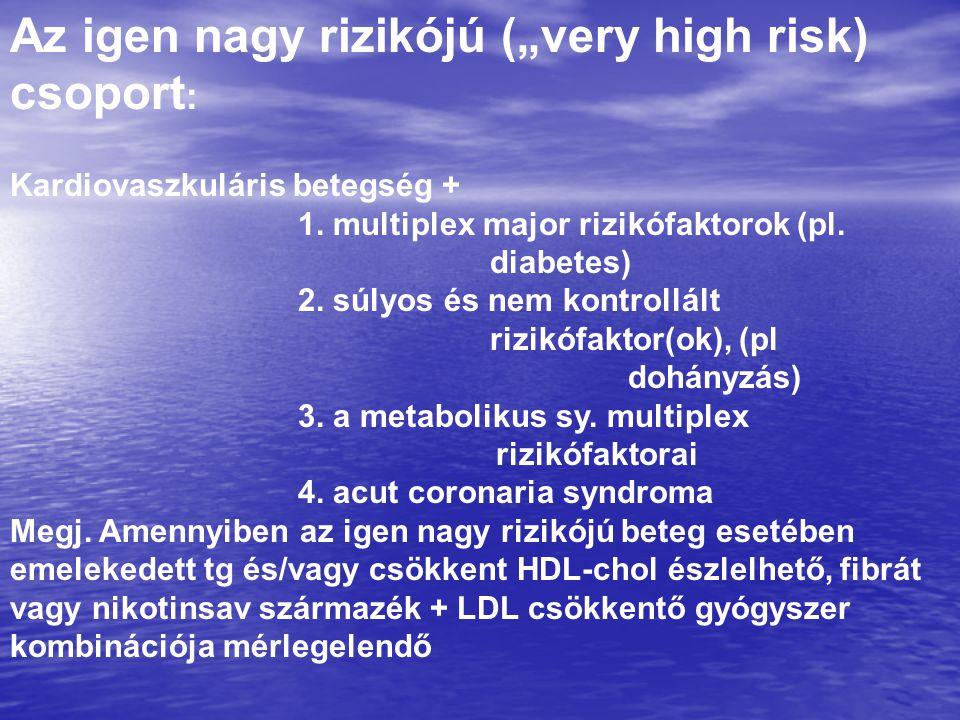 """Az igen nagy rizikójú (""""very high risk) csoport : Kardiovaszkuláris betegség + 1. multiplex major rizikófaktorok (pl. diabetes) 2. súlyos és nem kontr"""