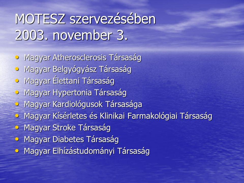 MOTESZ szervezésében 2003. november 3. Magyar Atherosclerosis Társaság Magyar Atherosclerosis Társaság Magyar Belgyógyász Társaság Magyar Belgyógyász