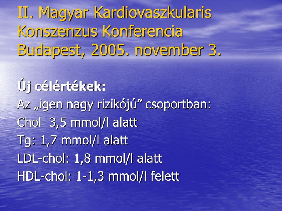 """II. Magyar Kardiovaszkularis Konszenzus Konferencia Budapest, 2005. november 3. Új célértékek: Az """"igen nagy rizikójú"""" csoportban: Chol 3,5 mmol/l ala"""
