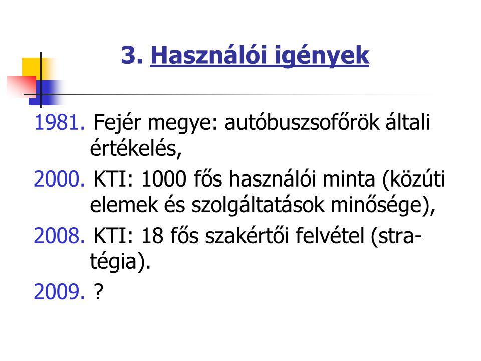 3. Használói igények 1981. Fejér megye: autóbuszsofőrök általi értékelés, 2000.