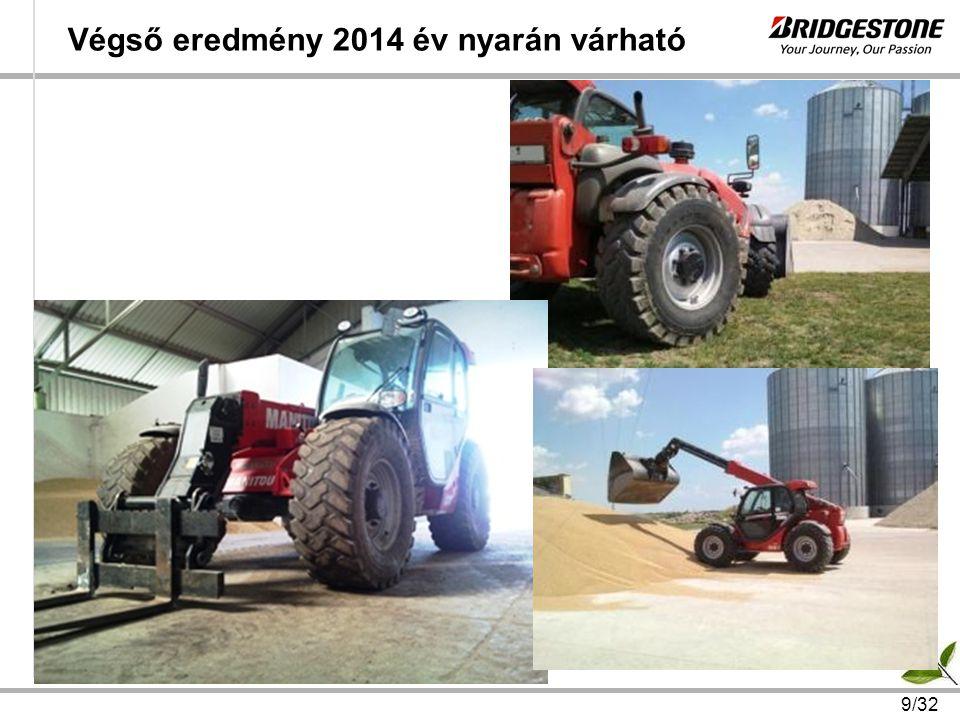 9/32 Végső eredmény 2014 év nyarán várható