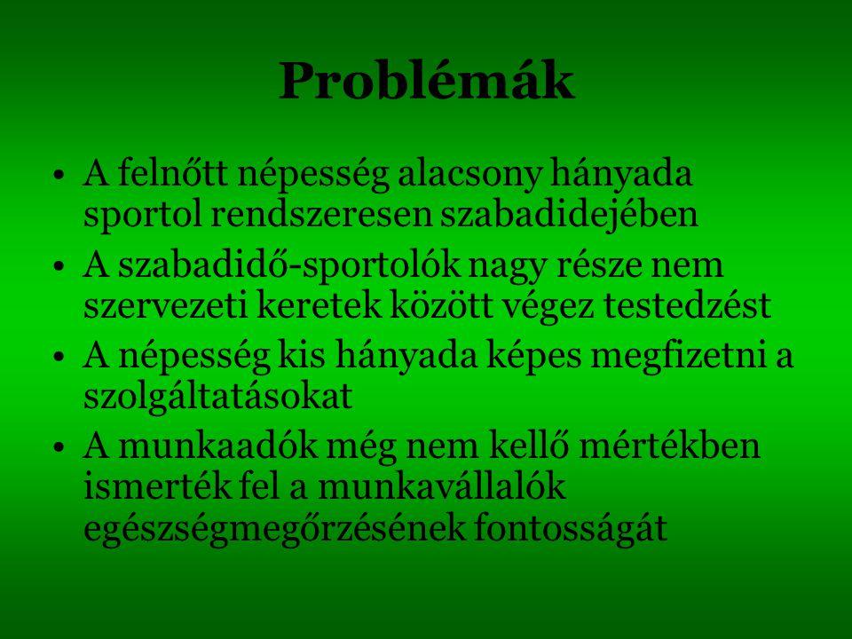 Programok, intézkedések Mozdulj, Magyarország program (min.