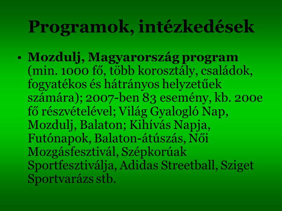 Programok, intézkedések 10 000 Lépés Gyalogló Program (lépésszámláló, lépésterv, napló), 110 főleg nyugdíjas szervezettel, kb.
