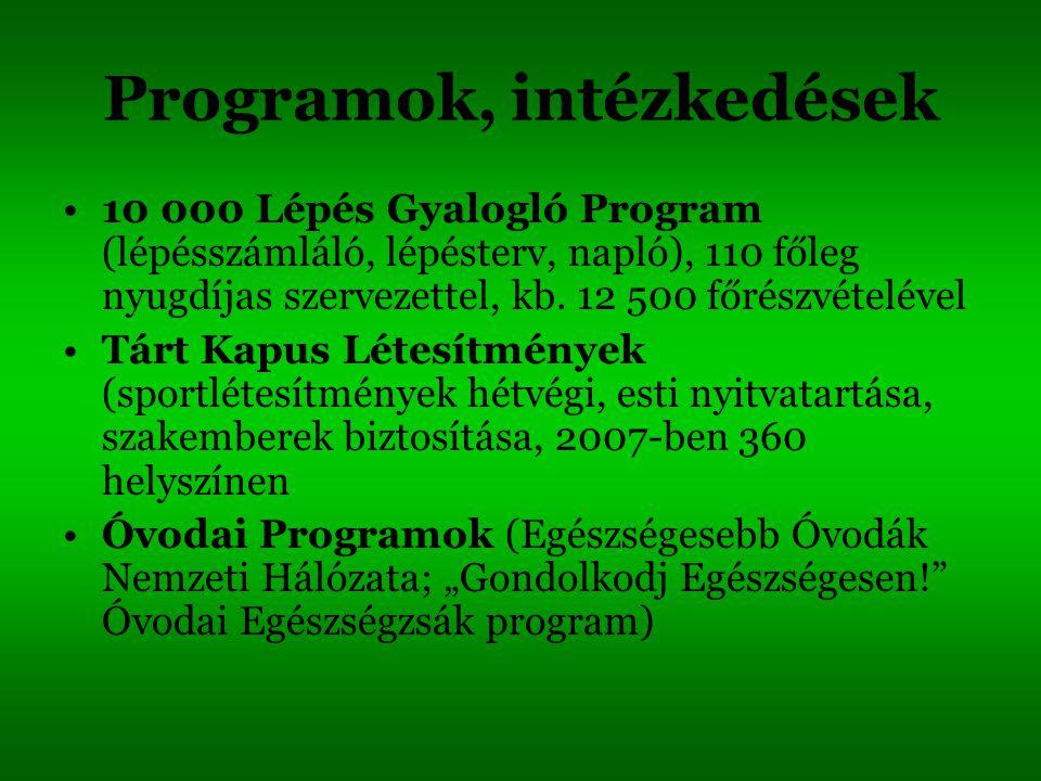 Programok, intézkedések 10 000 Lépés Gyalogló Program (lépésszámláló, lépésterv, napló), 110 főleg nyugdíjas szervezettel, kb. 12 500 főrészvételével