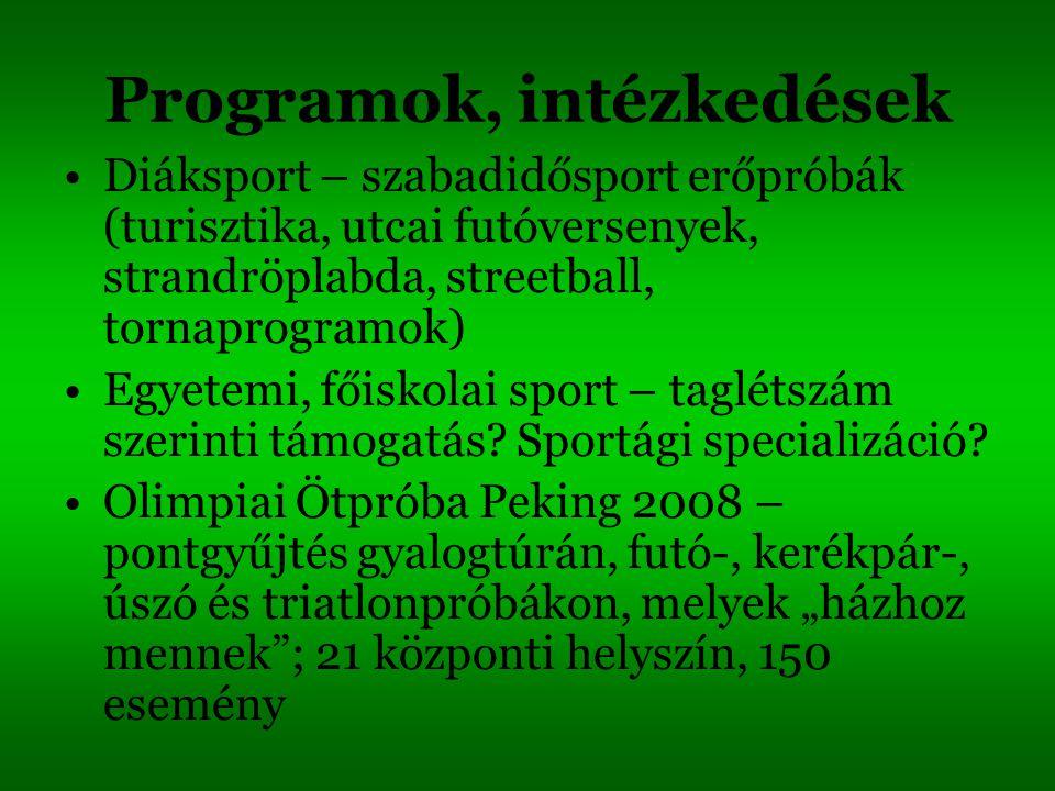 Programok, intézkedések Az üdülési csekk sportcélú felhasználása - Magyar Nemzeti Üdülési Alapítvány adatai szerint 2007 aug-ban: 3044 szálláshelyen sportszolgáltatás is igénybe vehető + 121 sportszolgáltató szállás nélkül +83 fürdő, uszoda - Több, mint 1Mrd Forint értékben használták szabadidősport céljából