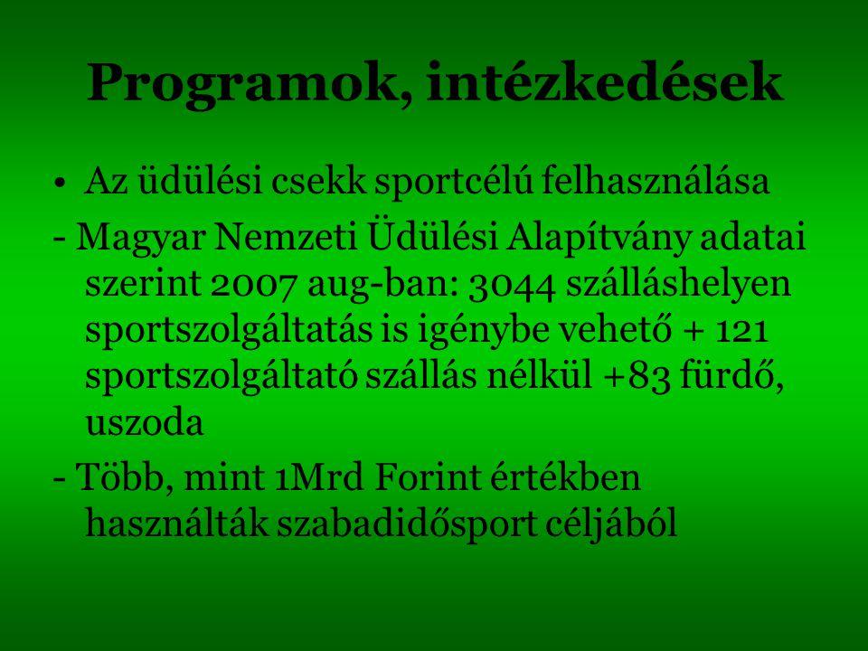 Programok, intézkedések Az üdülési csekk sportcélú felhasználása - Magyar Nemzeti Üdülési Alapítvány adatai szerint 2007 aug-ban: 3044 szálláshelyen s