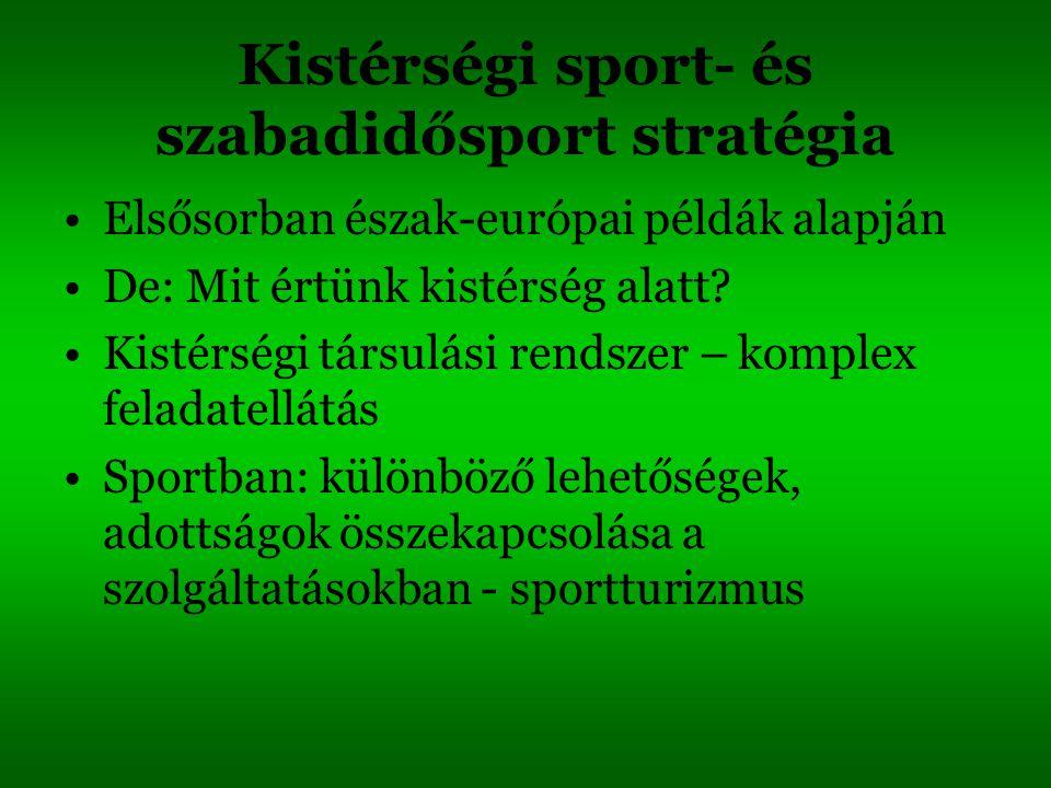 Kistérségi sport- és szabadidősport stratégia Elsősorban észak-európai példák alapján De: Mit értünk kistérség alatt? Kistérségi társulási rendszer –